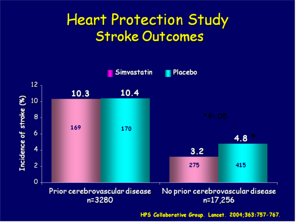 Sparcl study stroke treatment