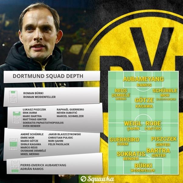 Dortmund Transfers 16/17