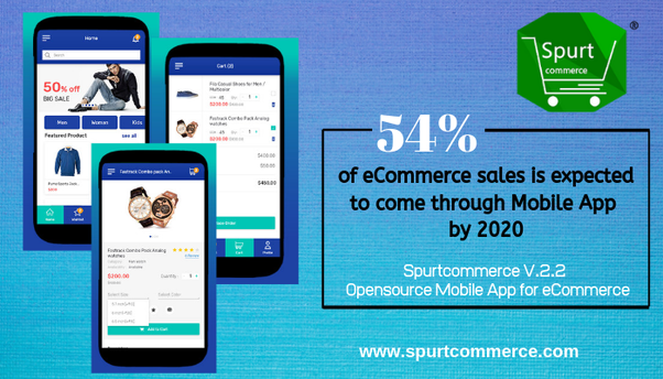 best open source ecommerce 2020 What are the best e commerce open source platforms with templates