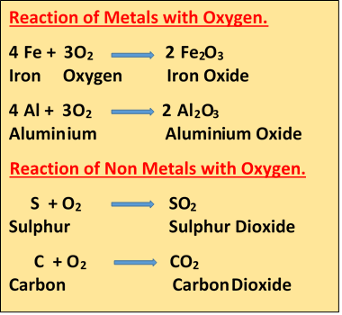 What Is The Difference Between Oxidation And Corrosion Quora