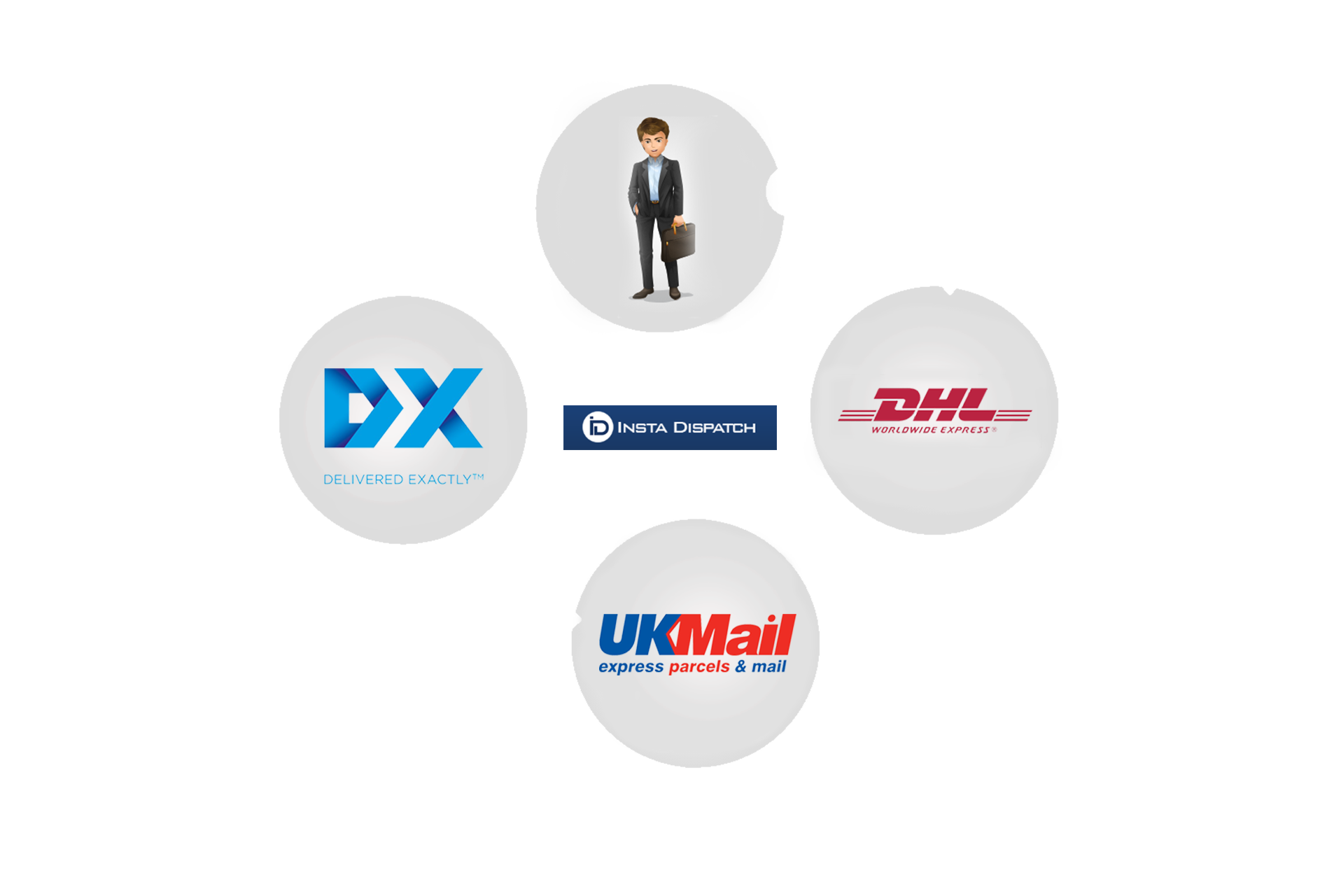 Which is the most reliable courier service management software? - Quora