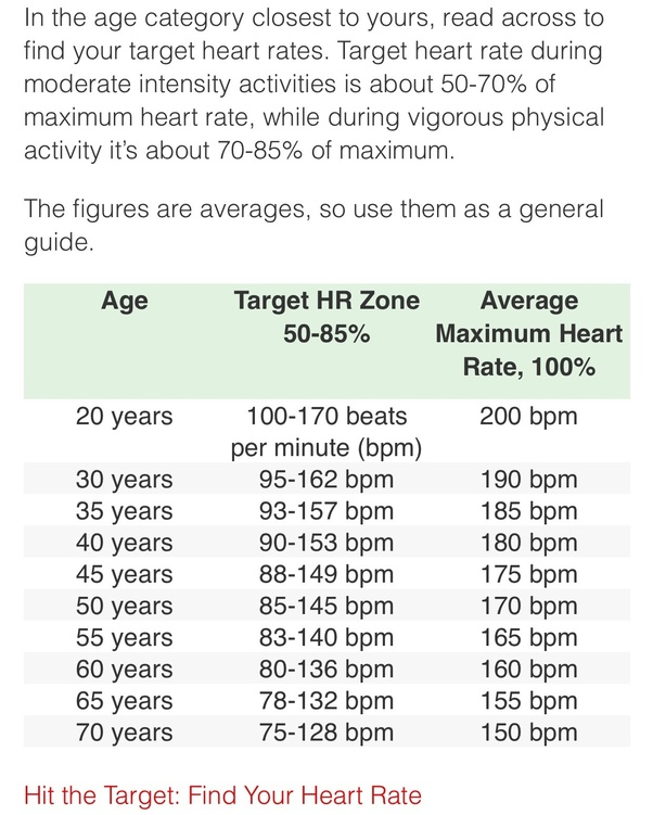 Is It Normal To Have A 165 Heart Rate While Exercising Quora
