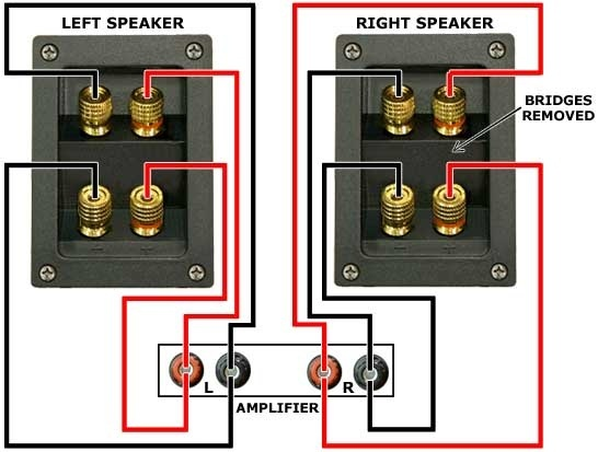will bi wiring speakers have an advantage over regular wiring rh quora com speaker bi wiring explained speaker bi-wiring connections
