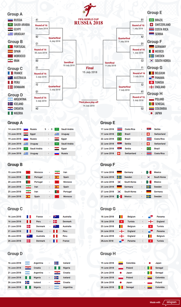 fifa world cup 2018 match schedule pdf