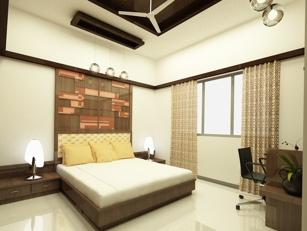 What are the best colleges in bangalore for a bachelor of - Interior designing colleges in bangalore ...