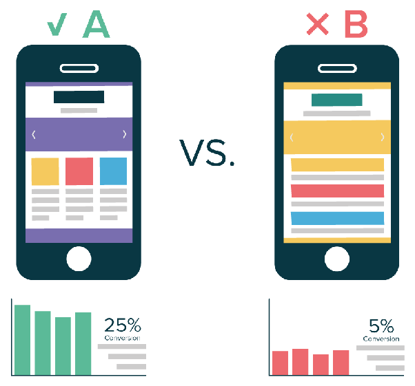View To Track Conversions In An App, You Can Add The Firebase Sdk To Your App. Sdk Stands For:  Background