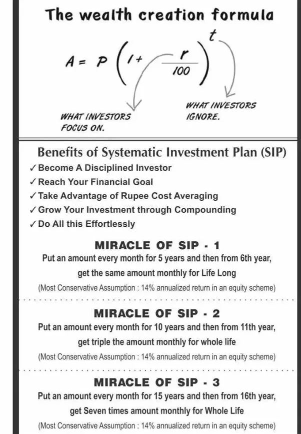 Is it safe to invest in a mutual fund especially in sip quora lets say you invested rs 10000 every month and lets assume the mutual fund you invested in is available at a unit cost of rs 20 per unit solutioingenieria Images