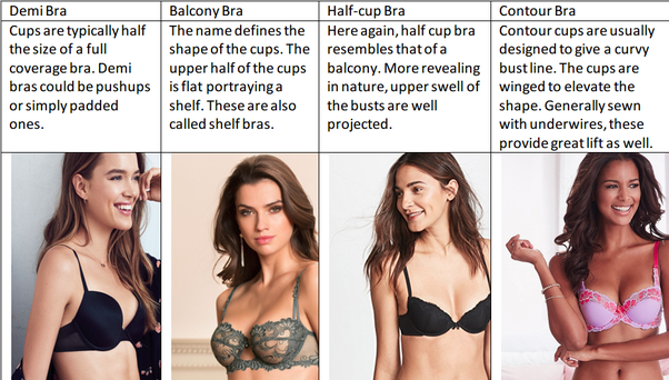 24dd37d52 What s the difference between a demi-bra