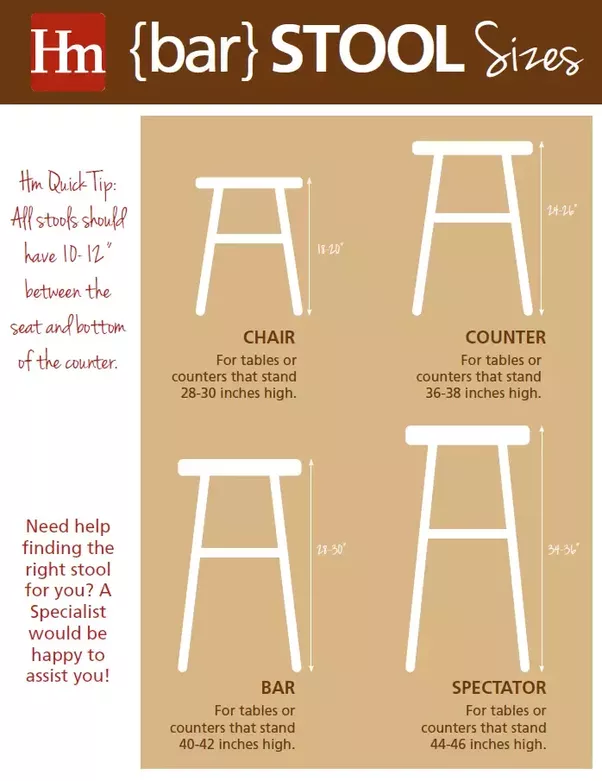 How Tall Should Bar Stools Be Why Quora