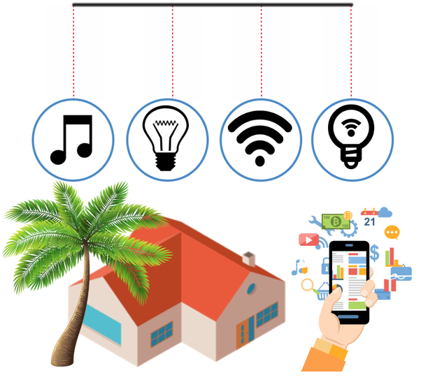 Which is the best designed Android app for home automation