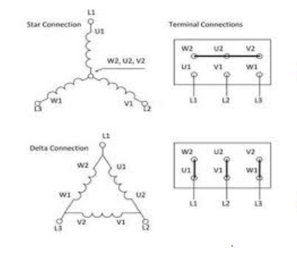 how to connect 3 phase motors in star and delta connection quora rh quora com delta wye motor wiring diagrams delta wye motor wiring diagrams