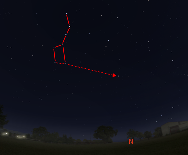 Follow The Two Stars Identified In Following Graphic About 5 Times Their Distance Direction Indicated Star You Come To Pretty Much By