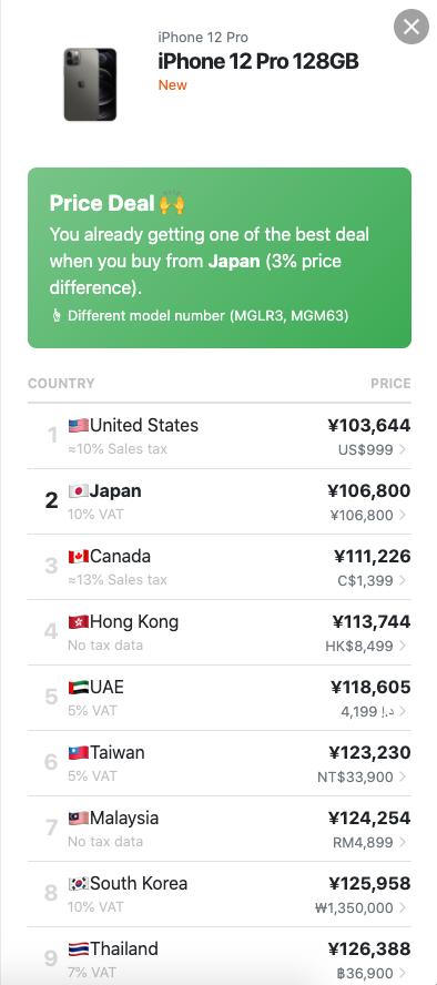 È più economico comprare iPhone in Giappone?
