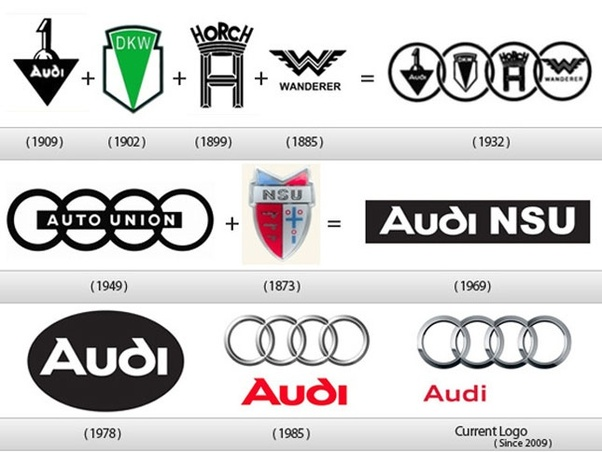 Over Time The Three Remaining Companies Were Bought By Audi And The Logo Survived As The Logo Of Audi Ag