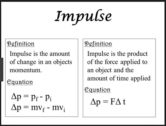 How is impulse related to linear momentum? - Quora