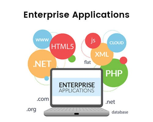 What are some great examples of enterprise applications (ERP/CRM) UI