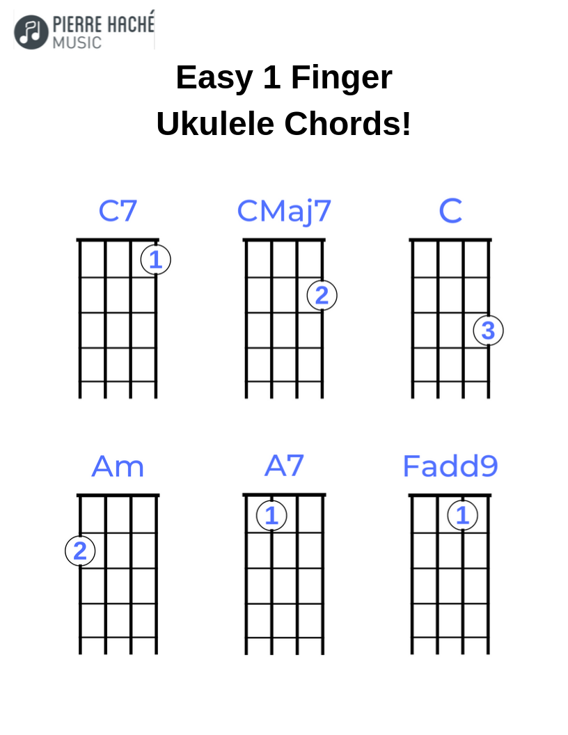 What are some easy one finger chords for Ukulele   Quora