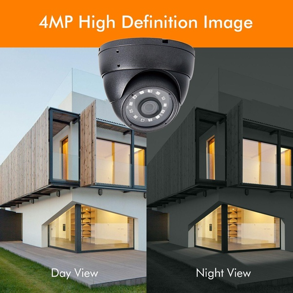 Which Retail Ip Surveillance Camera Offers The Best
