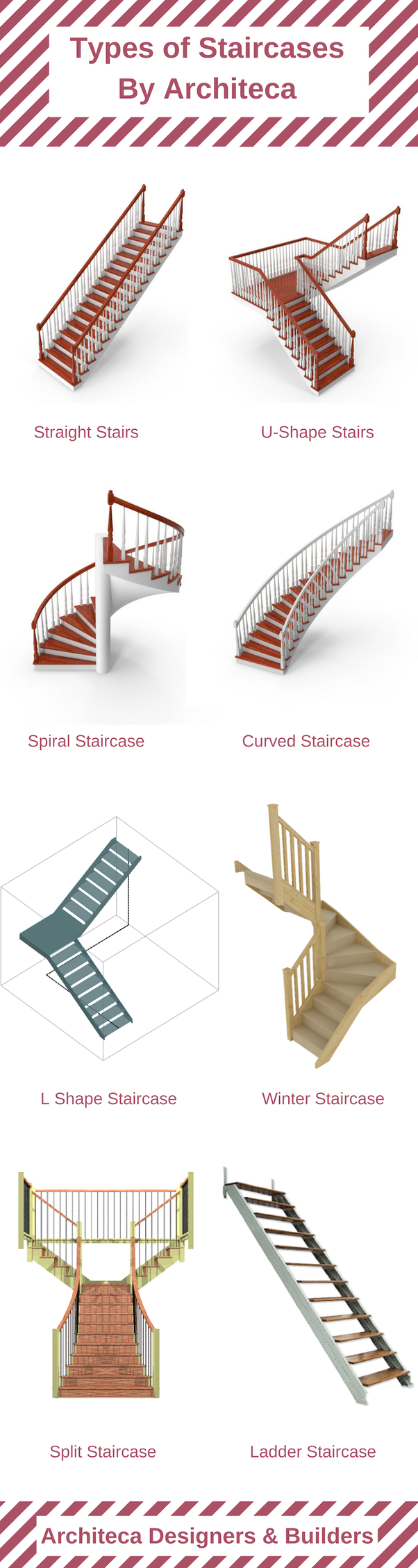 Which Type Of Staircase Is More Economical Steel Or Concrete Quora