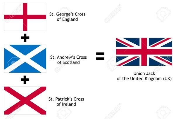 Bagian-bagan Union Jack, bendera Kerajaan Bersatu.