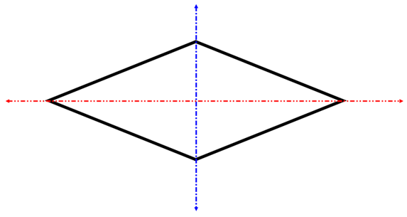 What Are The Lines Of Symmetry In A Rhombus Quora