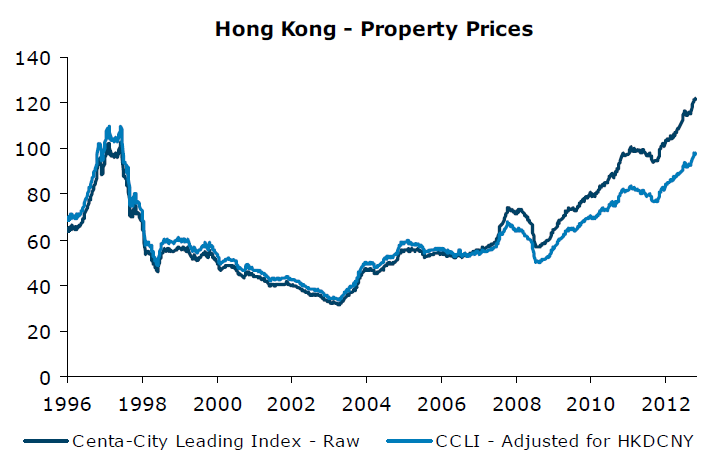 What Is The Relationship Between The Hong Kong Linked