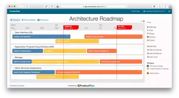 in the screenshot example above the roadmap is color coded based on project status planning design implementation testing optimization