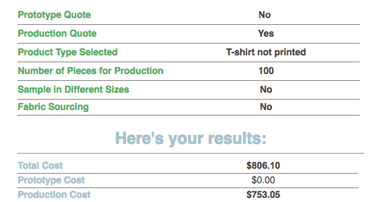 How much does it cost to manufacture a t-shirt? - Quora