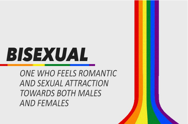 Difference between lesbian and bisexual