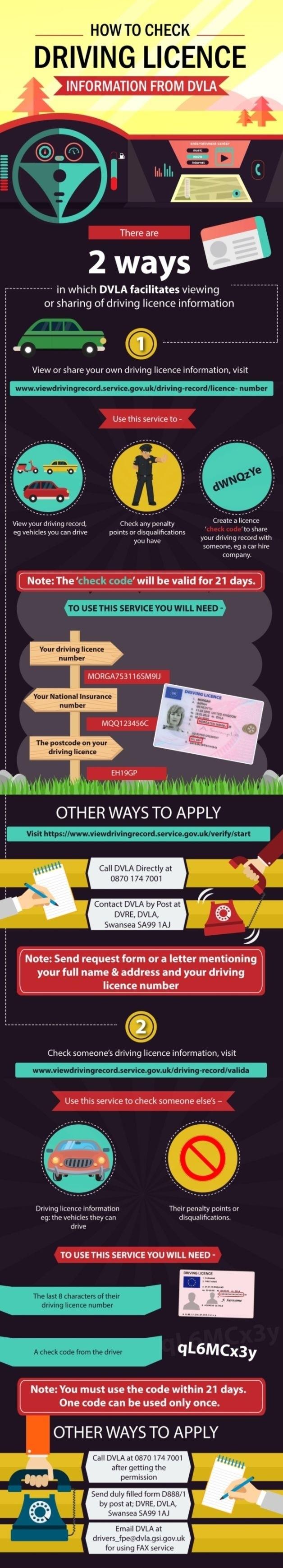 dvla check licence points