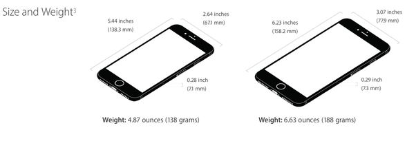 switch iphone to metric