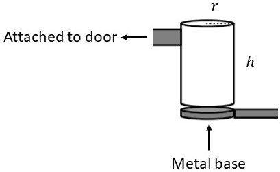 Here we study how the stick-slip motion comes about when we open the door. The diagram below shows a sketch of a door hinge.  sc 1 st  Quora & Why do doors creak? - Quora