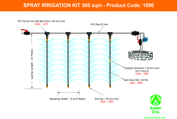 Which is the best drip irrigation company in bangalore which our factory is located in coimbatore you can do online shopping at our website ksnmdrip drip irrigation system manufacturersupplierexporter solutioingenieria Gallery