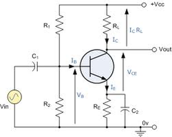 Consider an amplifier circuit using a transistor The output power