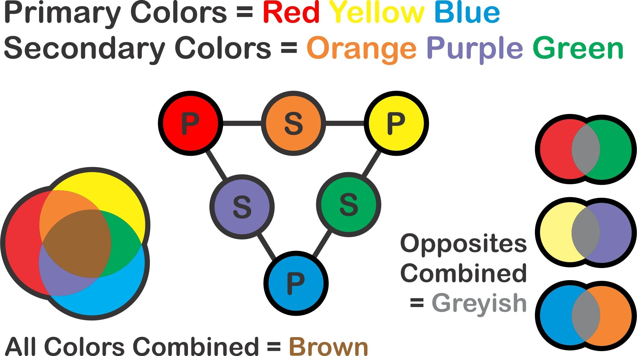 If The Strongest Colors Are Opposites You Will Have A Brownish Grey Obviously Darker Your Tint Of Used Final Color Be