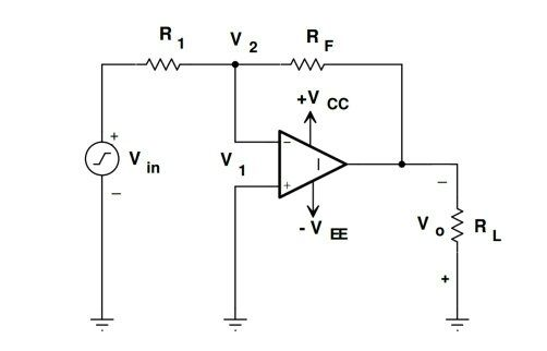 what is meant by virtual ground in an op amp