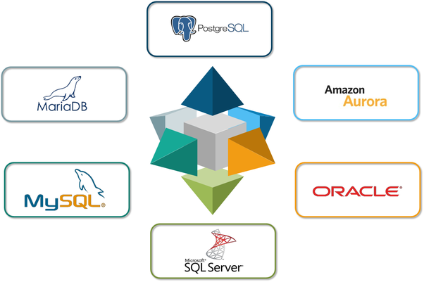 What is AWS RDS in simple terms? - Quora