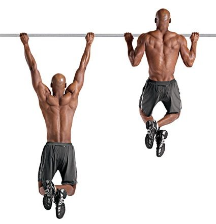 What Are The Best Home Exercises For Stronger Arms Quora