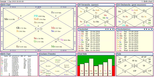 What software do you use to make a birth chart? - Quora