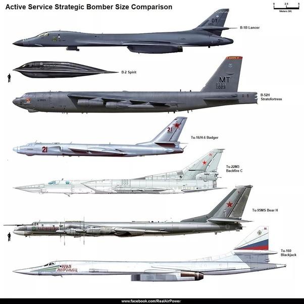 Why does the Tupolev Tu-160 Blackjack have nearly twice ... B1 Lancer Vs Tu 160