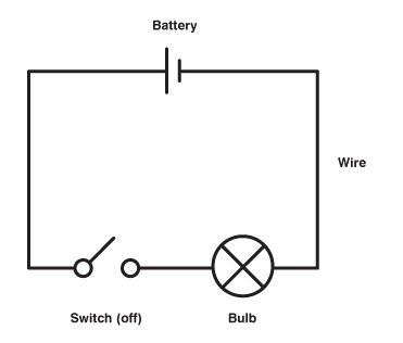 What is electric circuits? - Quora