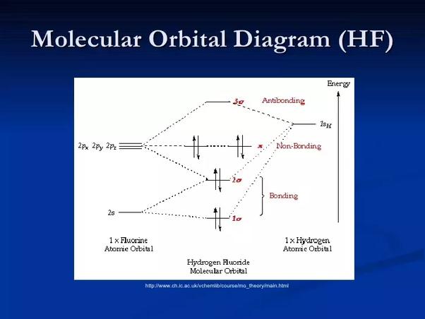 Orbital Diagram For Flouride Electrical Wiring Diagrams
