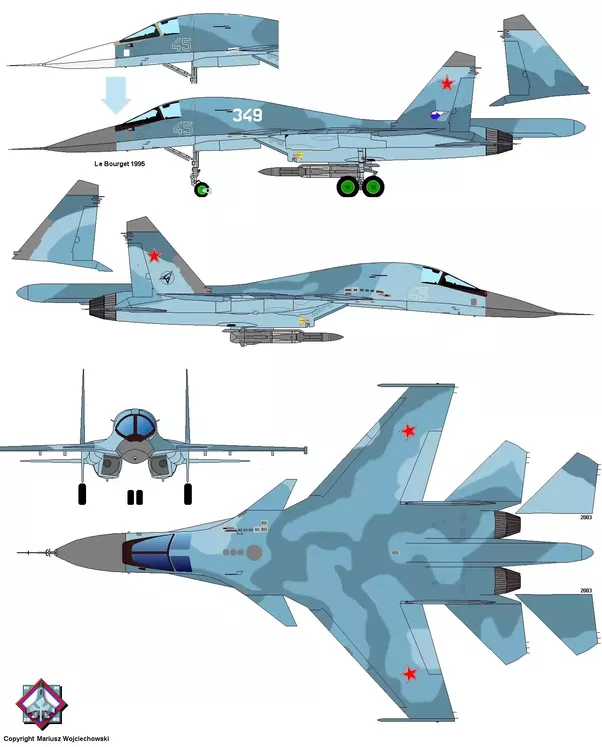 Why Are Russian Flanker (Su-27, 30, 32, 35) Fighter Jets