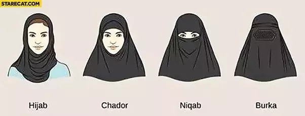 What Are The Differences Between A Niqab A Chador An Abaya A Burkha And A Hijab Quora
