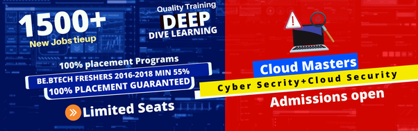 Which coaching or training institute is the best in CCNA in
