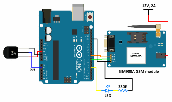 Can we use Arduino with GSM module? - Quora