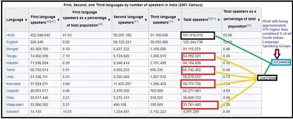 how to speak indian words