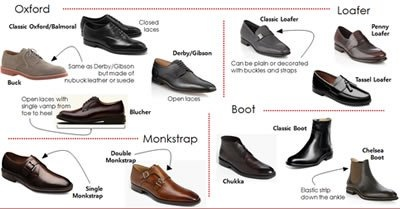 Uk Mens Shoe Sizes Difference Between  And