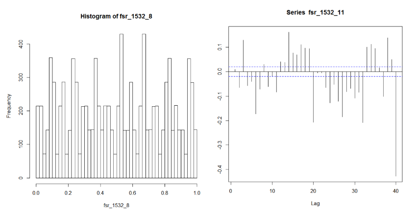 How do random number generators work? How do you ensure that
