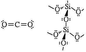 If CO2 is a linearly shaped molecule, why doesn't SiO2 ...